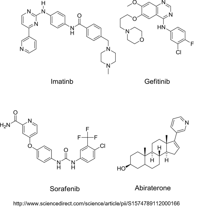 Some examples of these small molecule targeted cancer drugs.