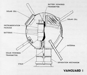 Vanguard Satellite Sketch